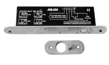 Ηλεκτροπίρος (Ηλεκτροπύρος) - Κλειδαράς Γλυφάδας Σπανός